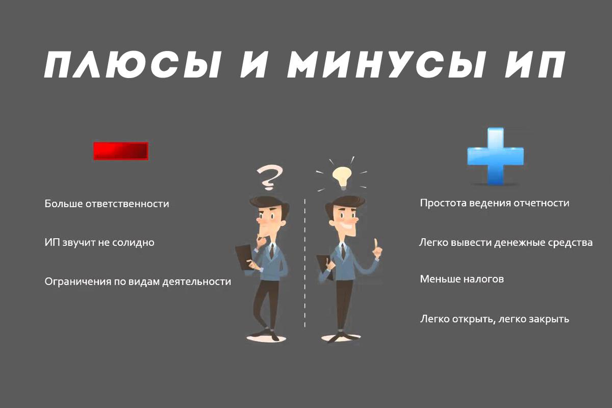 Зарегистрировать ИП в Перми